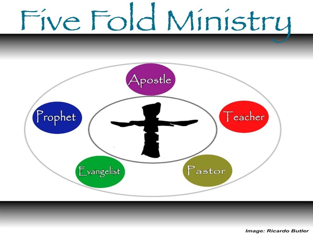Five-Fold-Leadership.jpg